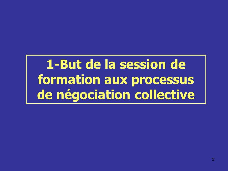 3 1-But de la session de formation aux processus de négociation collective