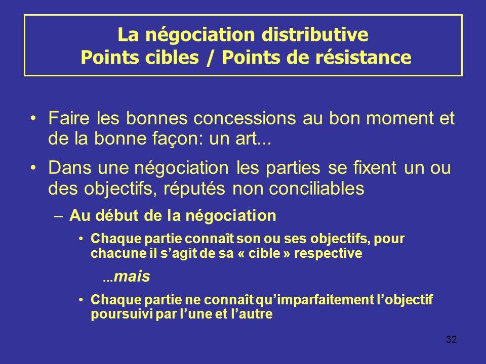 32 La négociation distributive Points cibles / Points de résistance Faire les bonnes concessions au bon moment et de la bonne façon: un art... Dans un