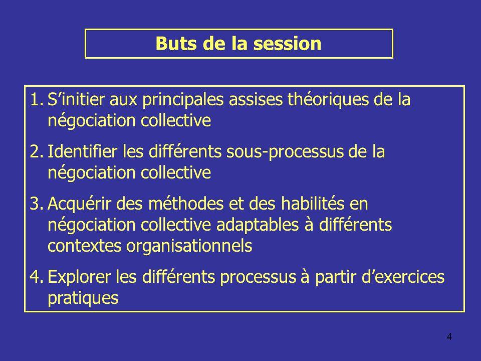 4 1.Sinitier aux principales assises théoriques de la négociation collective 2.Identifier les différents sous-processus de la négociation collective 3