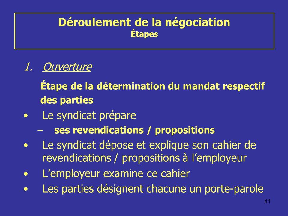 41 Déroulement de la négociation Étapes 1.Ouverture Étape de la détermination du mandat respectif des parties Le syndicat prépare –ses revendications
