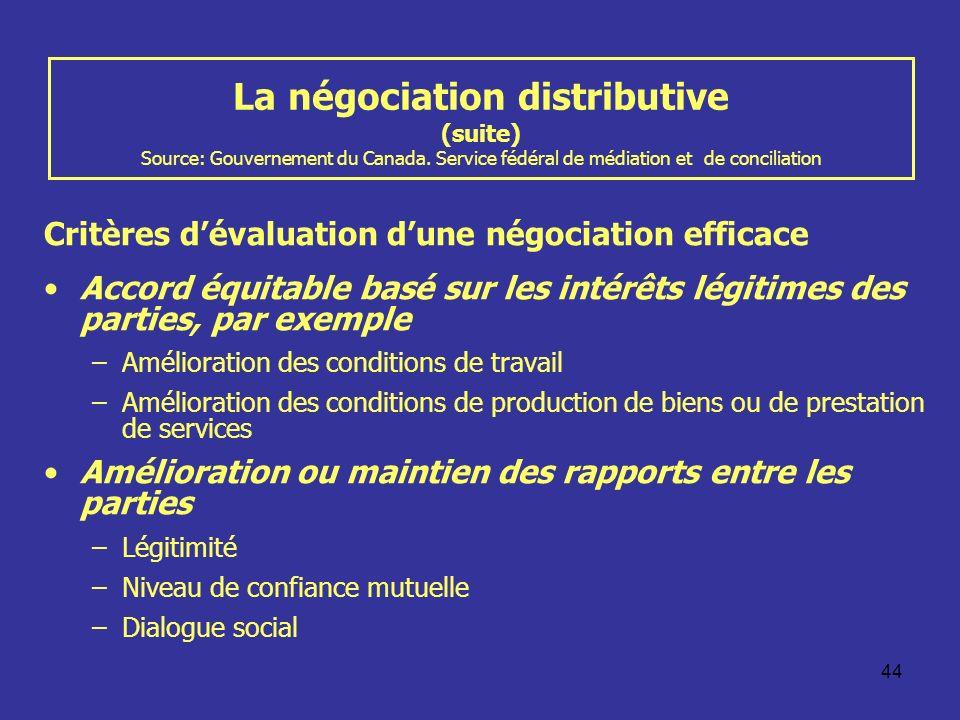44 La négociation distributive (suite) Source: Gouvernement du Canada. Service fédéral de médiation et de conciliation Critères dévaluation dune négoc