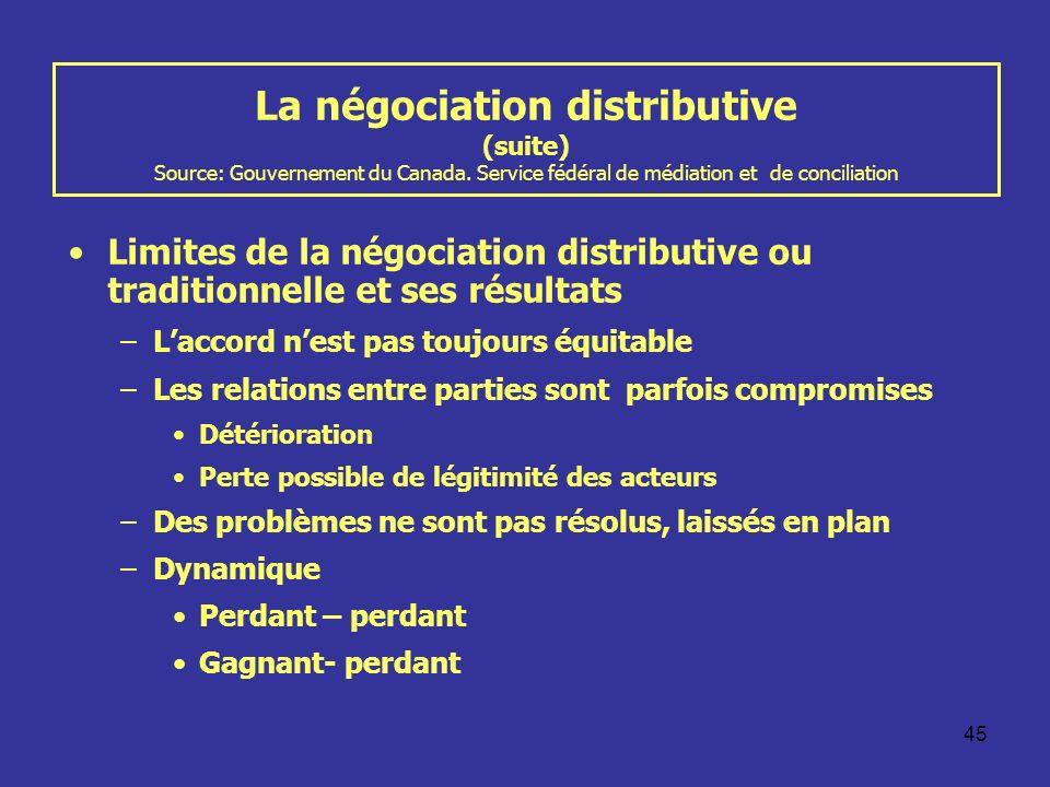 45 La négociation distributive (suite) Source: Gouvernement du Canada. Service fédéral de médiation et de conciliation Limites de la négociation distr