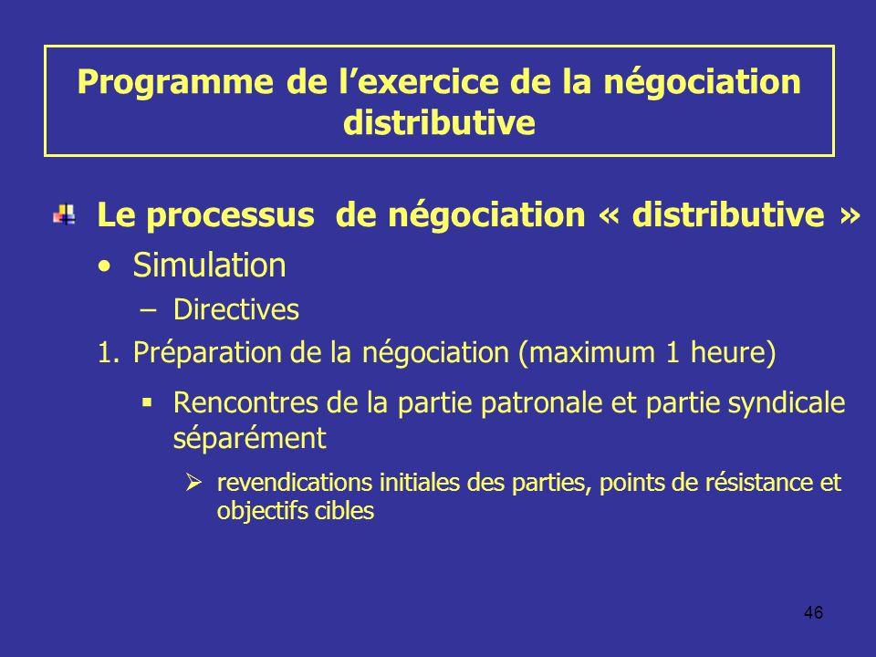 46 Programme de lexercice de la négociation distributive Le processus de négociation « distributive » Simulation –Directives 1.Préparation de la négoc