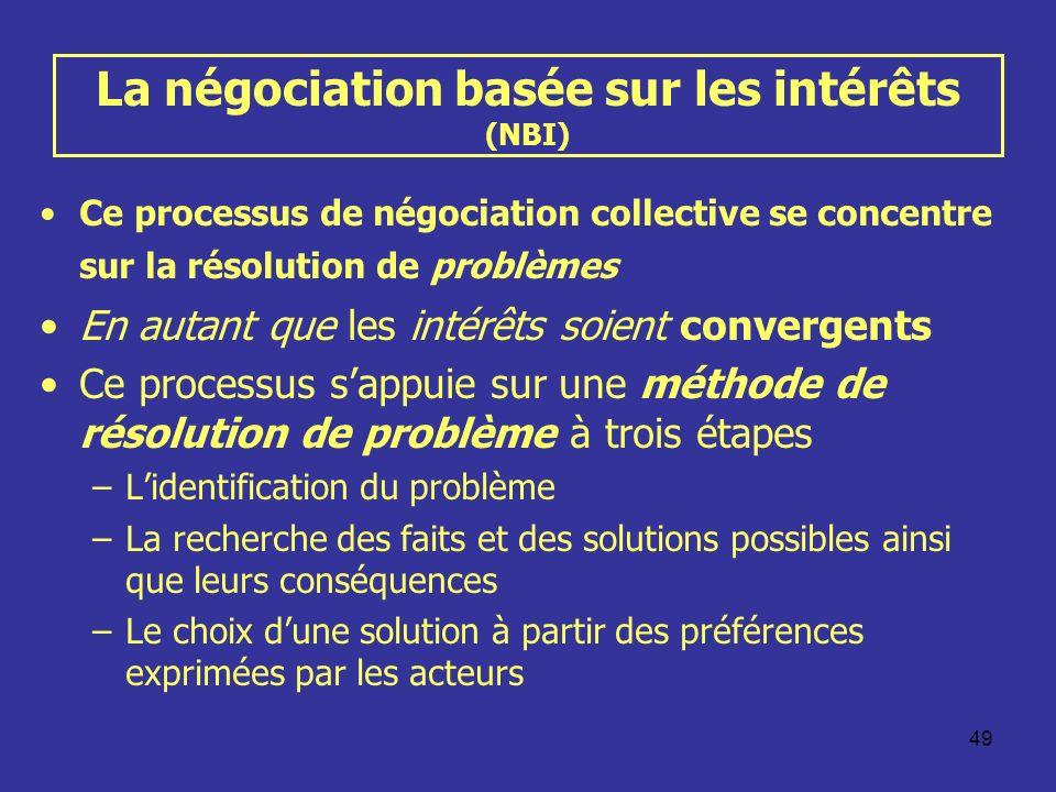 49 La négociation basée sur les intérêts (NBI) Ce processus de négociation collective se concentre sur la résolution de problèmes En autant que les in