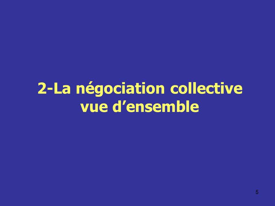 76 La négociation collective Un outil essentiel afin de renforcer les relations professionnelles