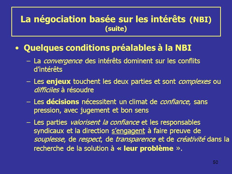 50 La négociation basée sur les intérêts (NBI) (suite) Quelques conditions préalables à la NBI –La convergence des intérêts dominent sur les conflits