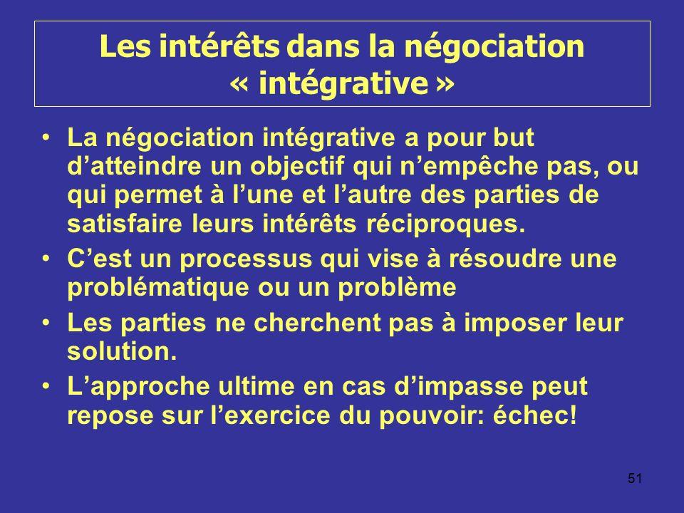51 Les intérêts dans la négociation « intégrative » La négociation intégrative a pour but datteindre un objectif qui nempêche pas, ou qui permet à lune et lautre des parties de satisfaire leurs intérêts réciproques.