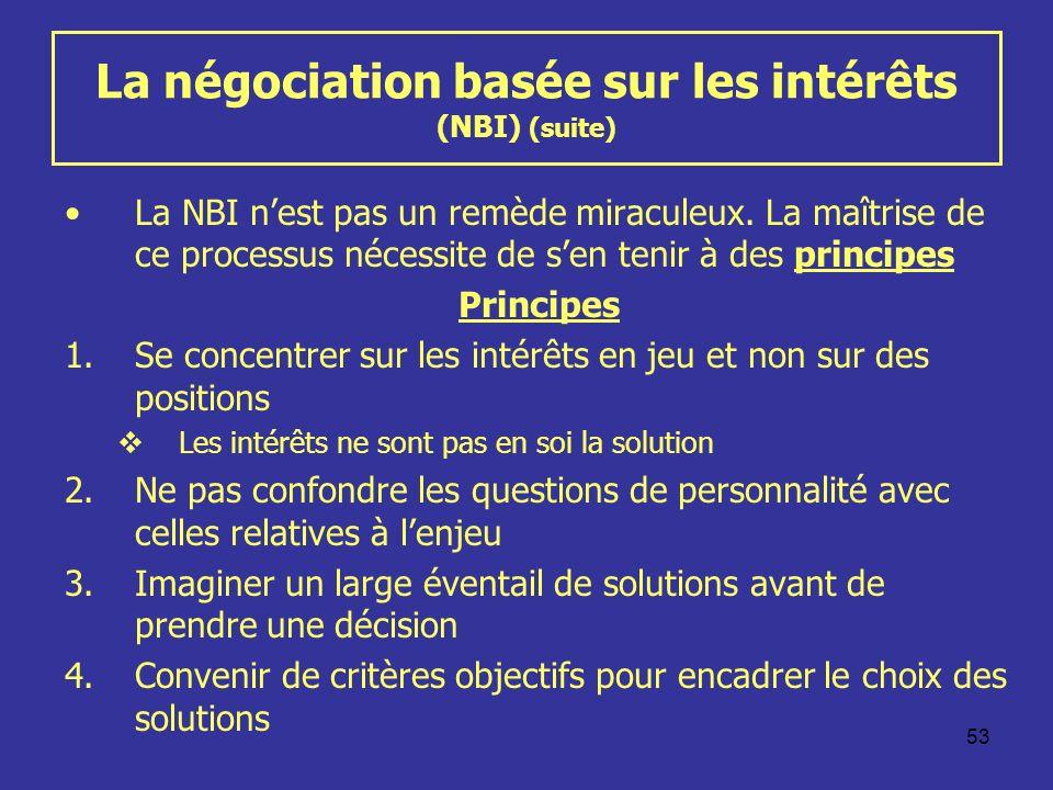 53 La négociation basée sur les intérêts (NBI) (suite) La NBI nest pas un remède miraculeux. La maîtrise de ce processus nécessite de sen tenir à des