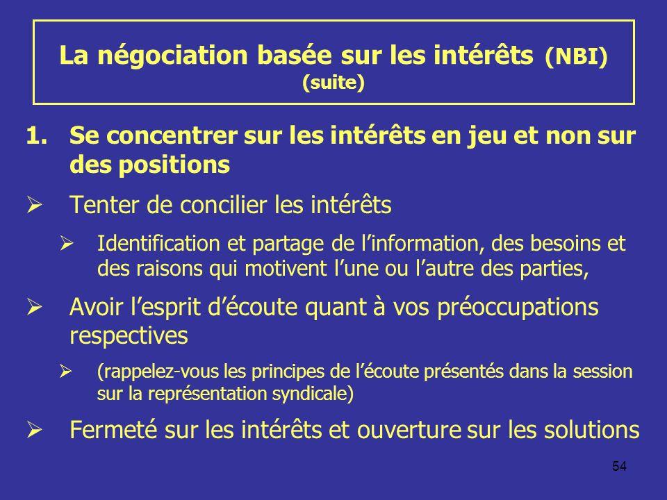 54 La négociation basée sur les intérêts (NBI) (suite) 1.Se concentrer sur les intérêts en jeu et non sur des positions Tenter de concilier les intérê