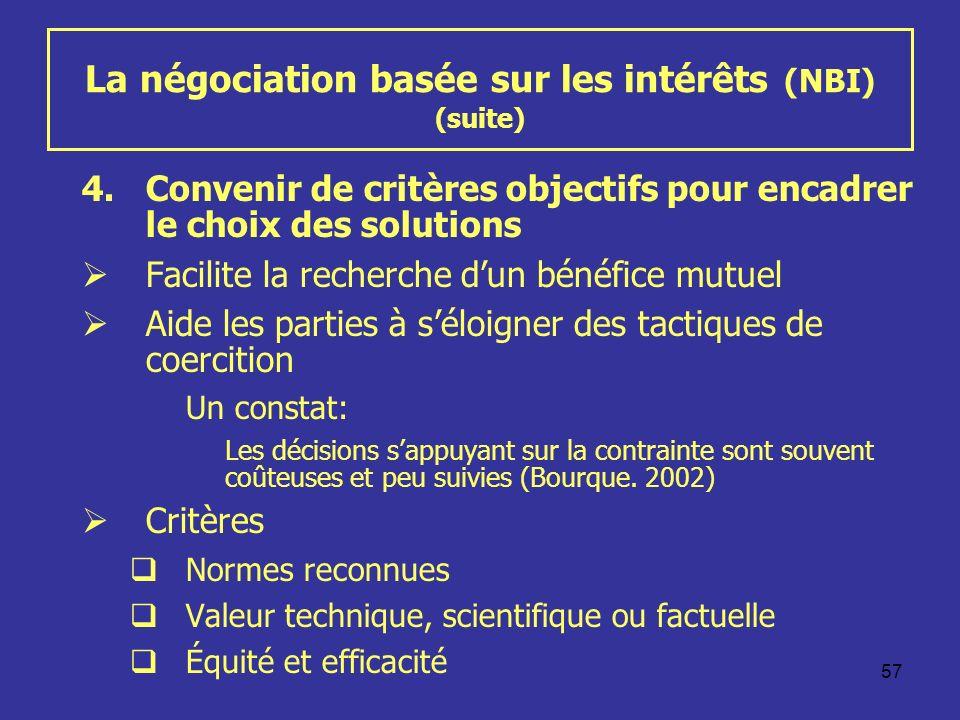 57 La négociation basée sur les intérêts (NBI) (suite) 4.Convenir de critères objectifs pour encadrer le choix des solutions Facilite la recherche dun bénéfice mutuel Aide les parties à séloigner des tactiques de coercition Un constat: Les décisions sappuyant sur la contrainte sont souvent coûteuses et peu suivies (Bourque.