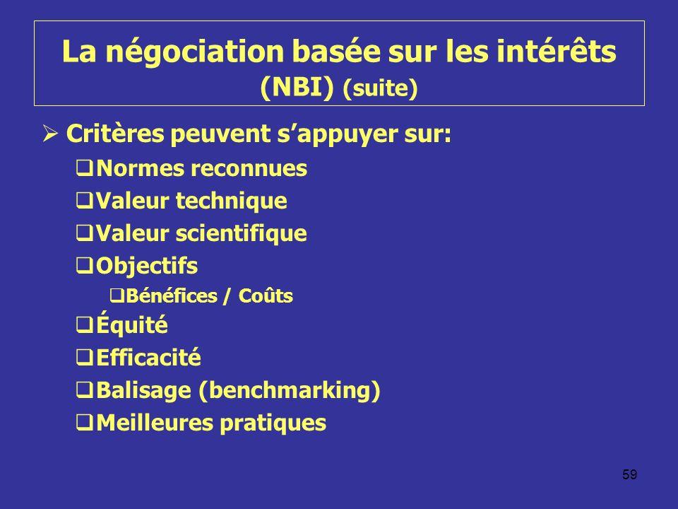 59 La négociation basée sur les intérêts (NBI) (suite) Critères peuvent sappuyer sur: Normes reconnues Valeur technique Valeur scientifique Objectifs Bénéfices / Coûts Équité Efficacité Balisage (benchmarking) Meilleures pratiques