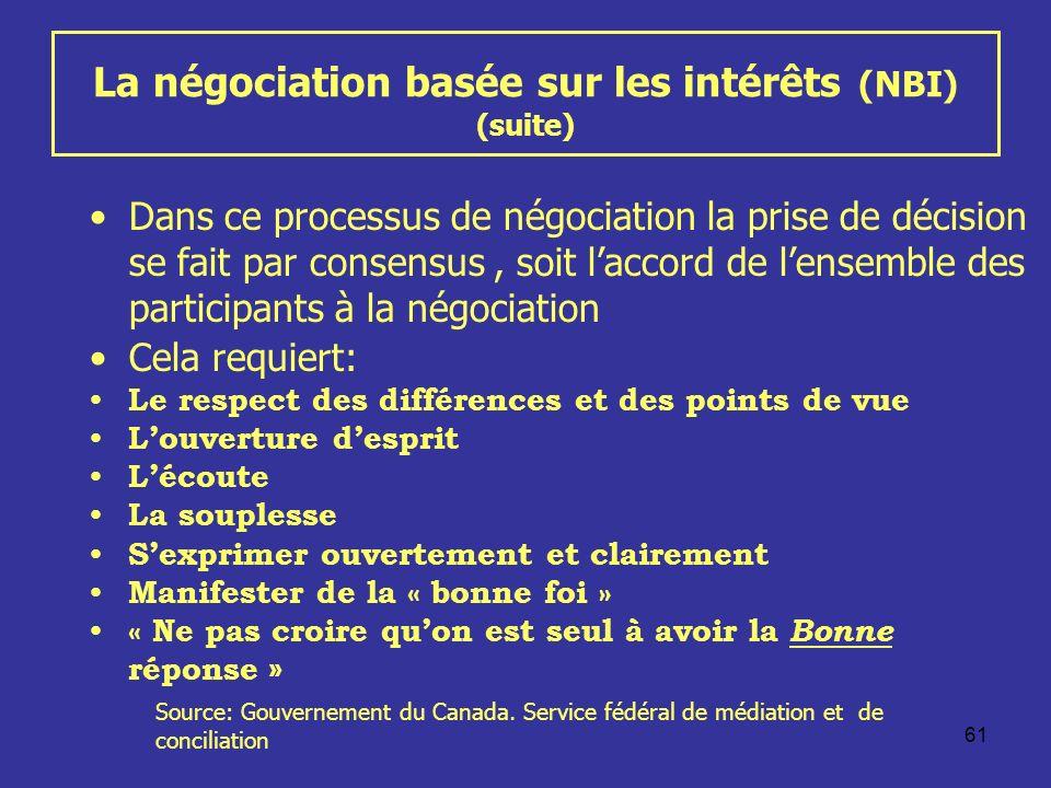 61 La négociation basée sur les intérêts (NBI) (suite) Dans ce processus de négociation la prise de décision se fait par consensus, soit laccord de le