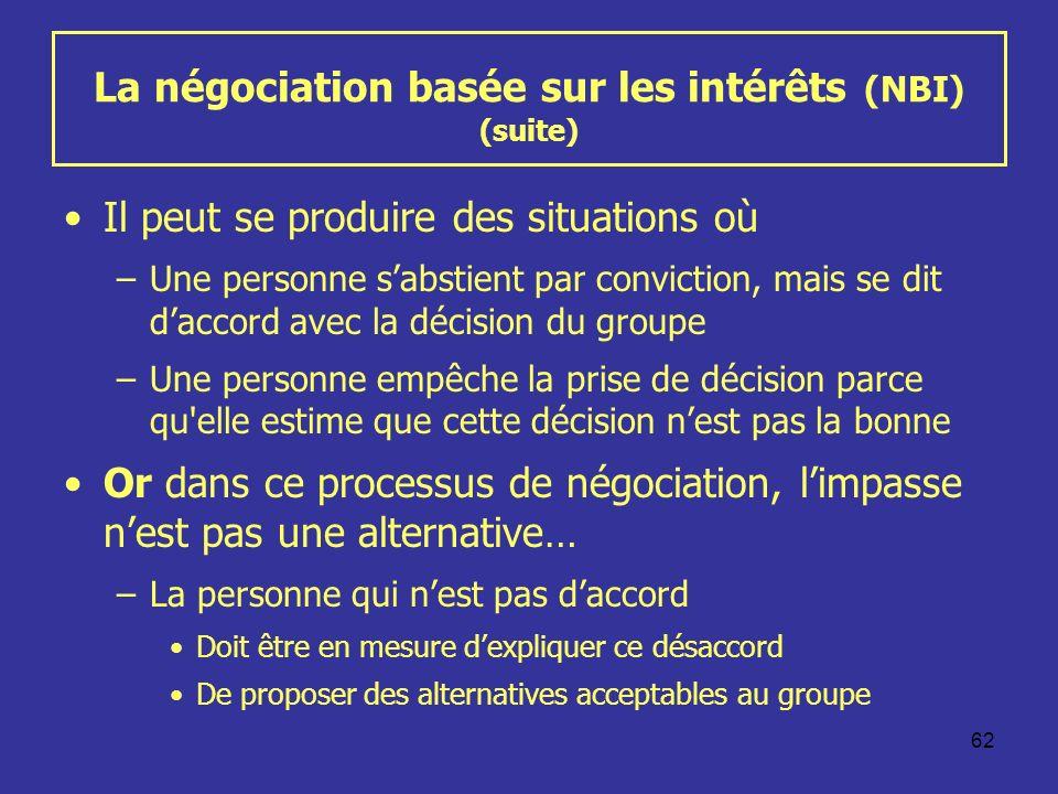 62 La négociation basée sur les intérêts (NBI) (suite) Il peut se produire des situations où –Une personne sabstient par conviction, mais se dit dacco