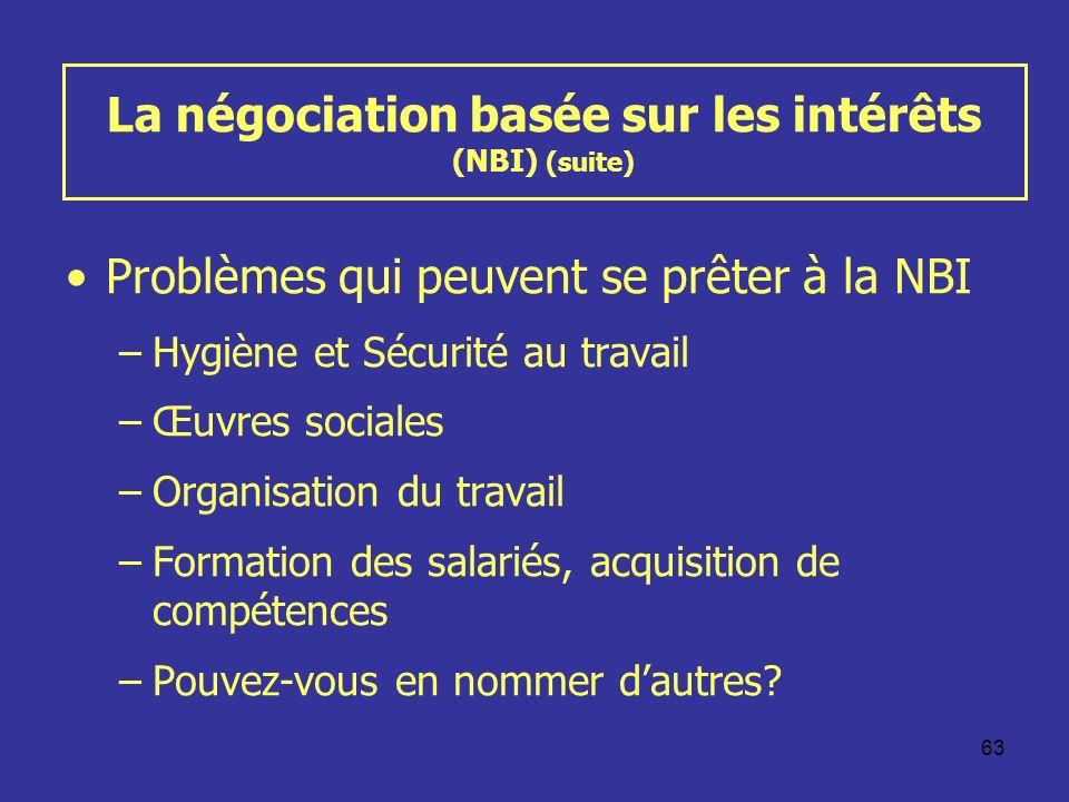 63 La négociation basée sur les intérêts (NBI) (suite) Problèmes qui peuvent se prêter à la NBI –Hygiène et Sécurité au travail –Œuvres sociales –Organisation du travail –Formation des salariés, acquisition de compétences –Pouvez-vous en nommer dautres?