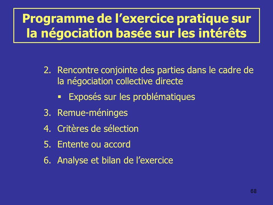 68 Programme de lexercice pratique sur la négociation basée sur les intérêts 2.Rencontre conjointe des parties dans le cadre de la négociation collect