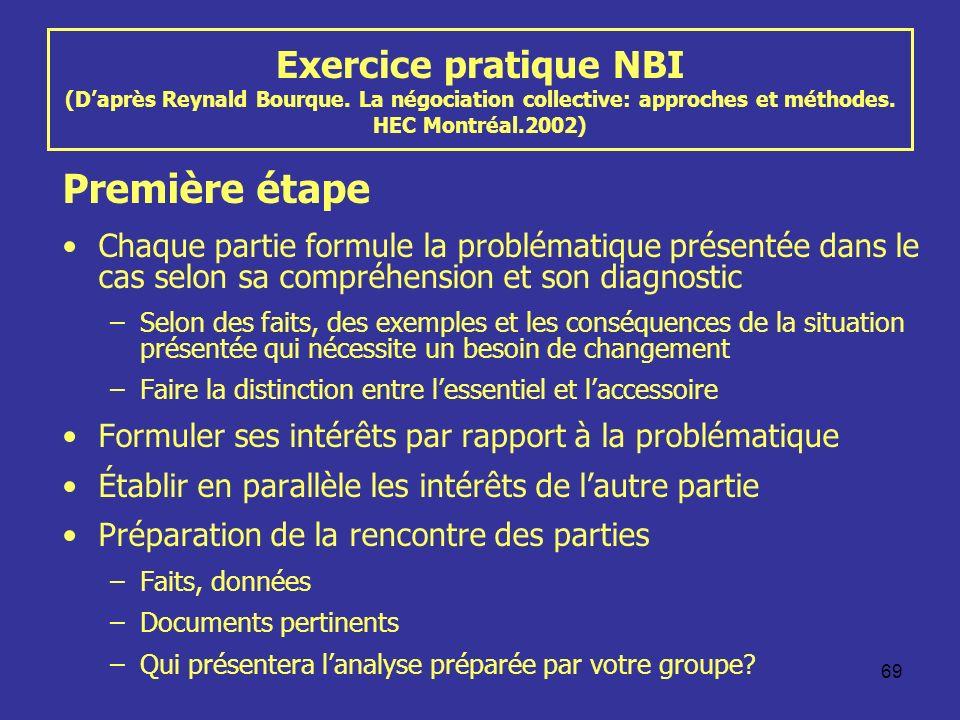 69 Exercice pratique NBI (Daprès Reynald Bourque. La négociation collective: approches et méthodes. HEC Montréal.2002) Première étape Chaque partie fo