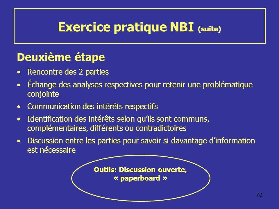 70 Exercice pratique NBI (suite) Deuxième étape Rencontre des 2 parties Échange des analyses respectives pour retenir une problématique conjointe Comm