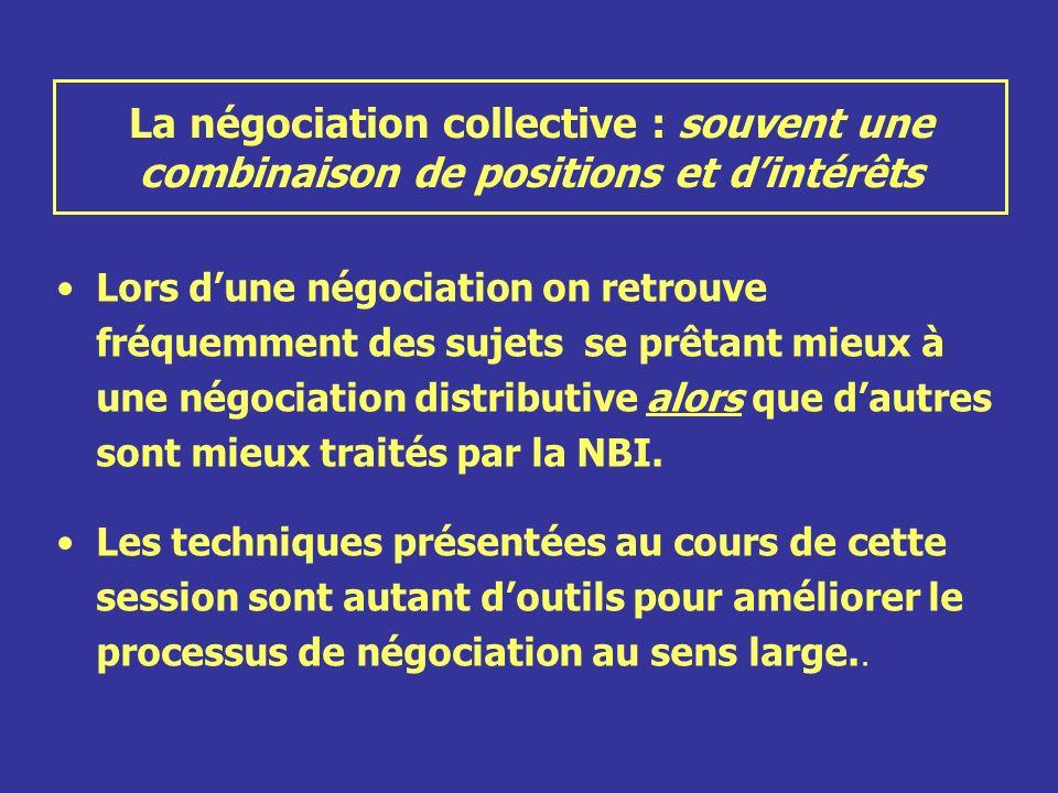 73 La négociation collective : souvent une combinaison de positions et dintérêts Lors dune négociation on retrouve fréquemment des sujets se prêtant mieux à une négociation distributive alors que dautres sont mieux traités par la NBI.