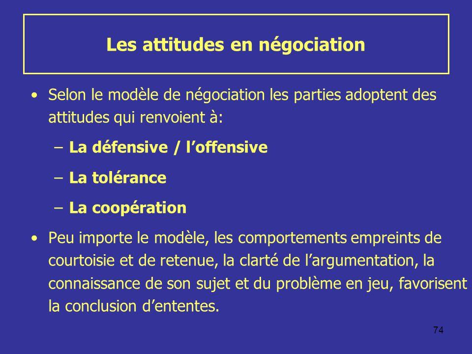 74 Les attitudes en négociation Selon le modèle de négociation les parties adoptent des attitudes qui renvoient à: –La défensive / loffensive –La tolé