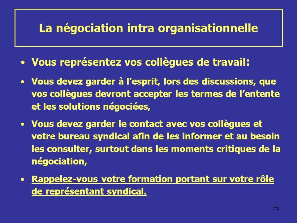 75 La négociation intra organisationnelle Vous représentez vos collègues de travail : Vous devez garder à lesprit, lors des discussions, que vos collè
