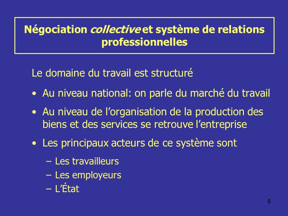 8 Négociation collective et système de relations professionnelles Le domaine du travail est structuré Au niveau national: on parle du marché du travail Au niveau de lorganisation de la production des biens et des services se retrouve lentreprise Les principaux acteurs de ce système sont –Les travailleurs –Les employeurs –LÉtat