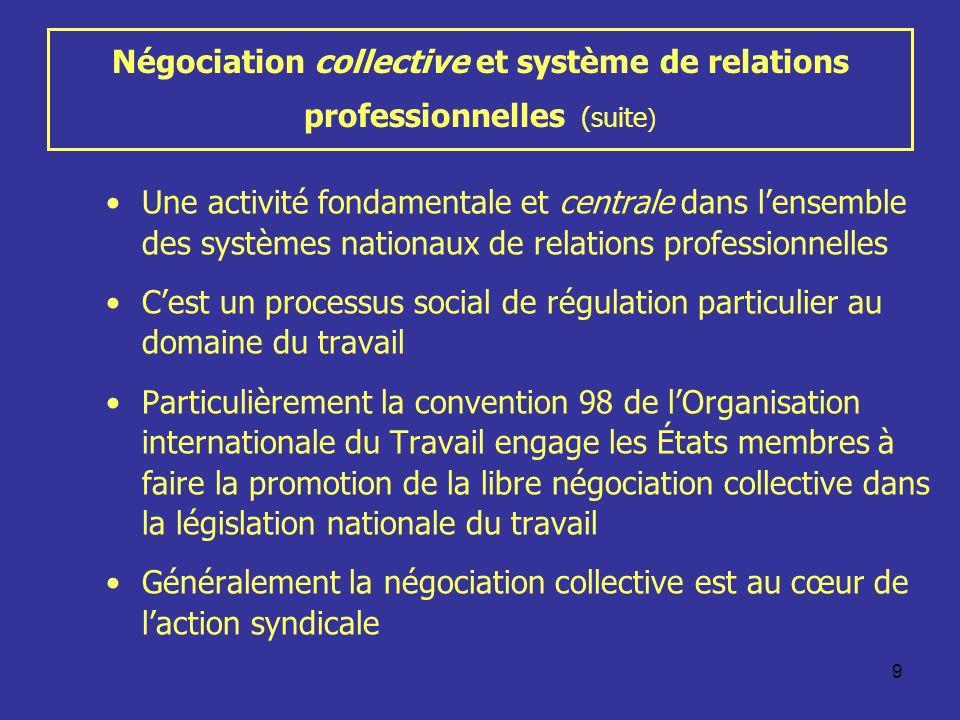 9 Négociation collective et système de relations professionnelles (suite ) Une activité fondamentale et centrale dans lensemble des systèmes nationaux