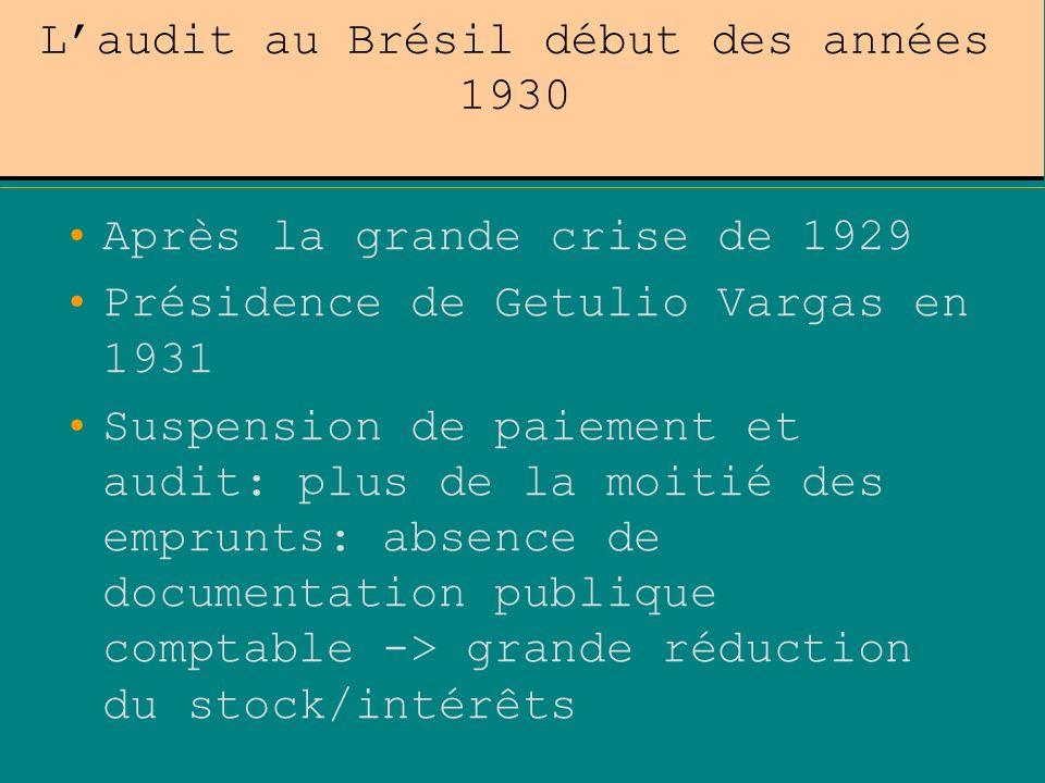 Laudit au Brésil début des années 1930 Après la grande crise de 1929 Présidence de Getulio Vargas en 1931 Suspension de paiement et audit: plus de la