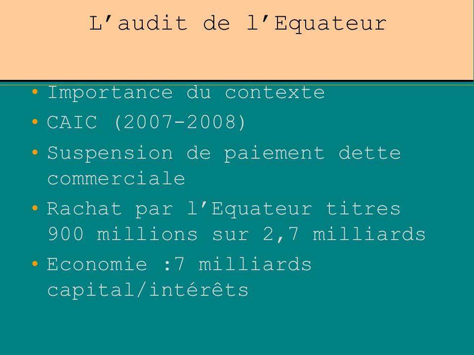 Laudit de lEquateur Importance du contexte CAIC (2007-2008) Suspension de paiement dette commerciale Rachat par lEquateur titres 900 millions sur 2,7