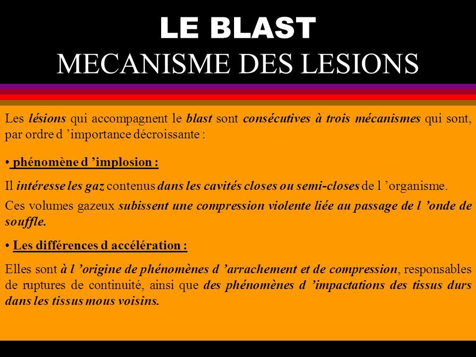 LE BLAST MECANISME DES LESIONS Les lésions qui accompagnent le blast sont consécutives à trois mécanismes qui sont, par ordre d importance décroissant