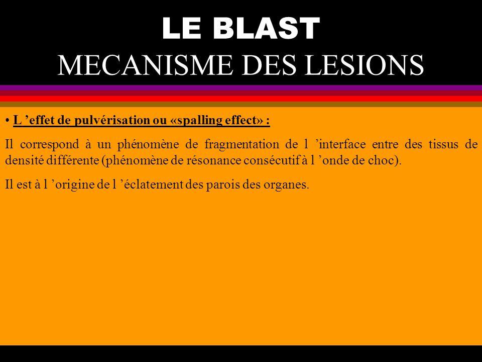 LE BLAST MECANISME DES LESIONS L effet de pulvérisation ou «spalling effect» : Il correspond à un phénomène de fragmentation de l interface entre des