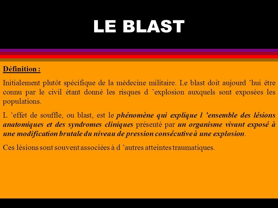LE BLAST MECANISME DES LESIONS L effet de pulvérisation ou «spalling effect» : Il correspond à un phénomène de fragmentation de l interface entre des tissus de densité différente (phénomène de résonance consécutif à l onde de choc).