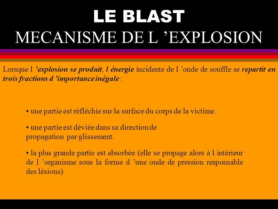 LE BLAST MECANISME DE L EXPLOSION Lorsque l explosion se produit, l énergie incidente de l onde de souffle se repartit en trois fractions d importance