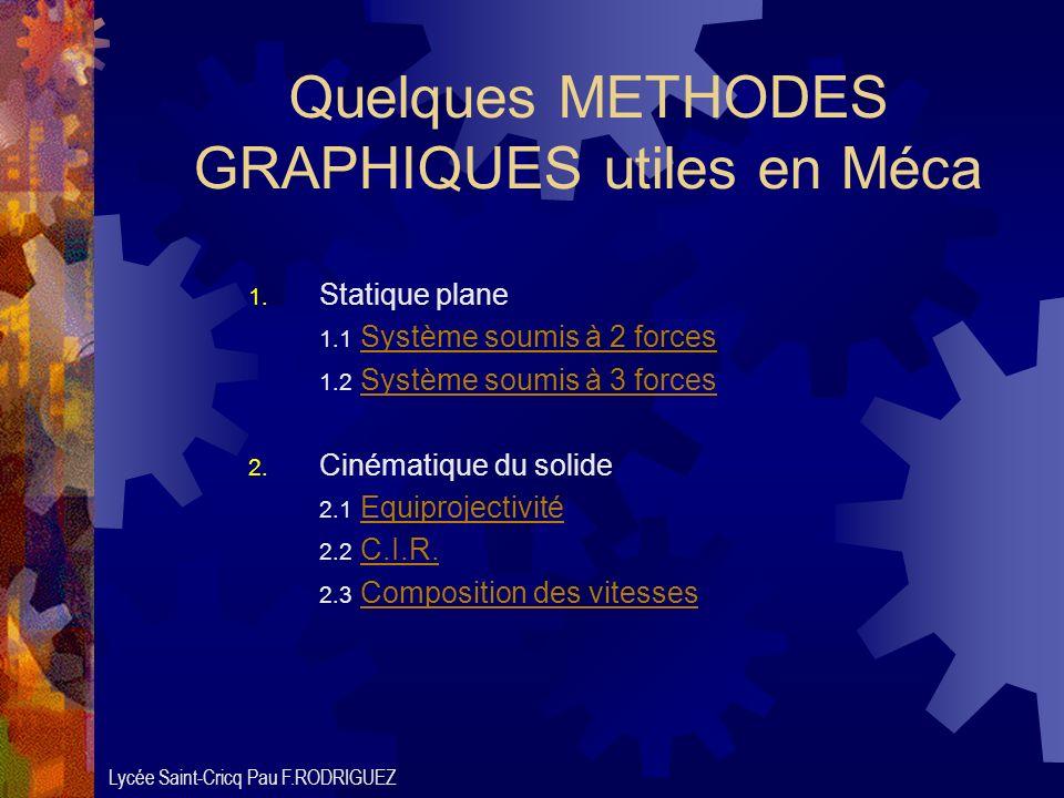 Quelques METHODES GRAPHIQUES utiles en Méca 1.