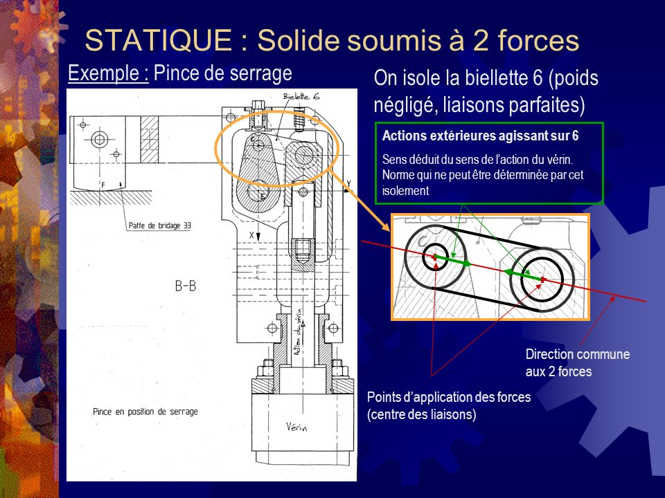 CINEMATIQUE : Composition des vitesses Problème : Connaissant la vitesse de la tige du vérin (8), déterminer V C1/4 et V C8/4 Direction de V C8/4 (tige du vérin en translation rectiligne)V C8/4 (5 m.s -1 ) -> 5 cmDirection de V C1/4 perpendiculaire à (BC) (pièce 1 en rotation daxe fixe Bz) Direction de V C8/1 (vitesse de glissement) : contenue dans le plan tangent au contact, ici la face intérieure plane du trou oblong Sens de V C1/4 (la tige du vérin monte) Composition des vitesses : V C8/4 = V C8/1 + V C1/4 Norme trouvée