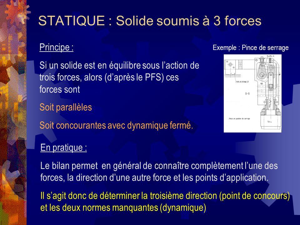 STATIQUE : Solide soumis à 3 forces Principe : Si un solide est en équilibre sous laction de trois forces, alors (daprès le PFS) ces forces sont Soit parallèles Soit concourantes avec dynamique fermé.