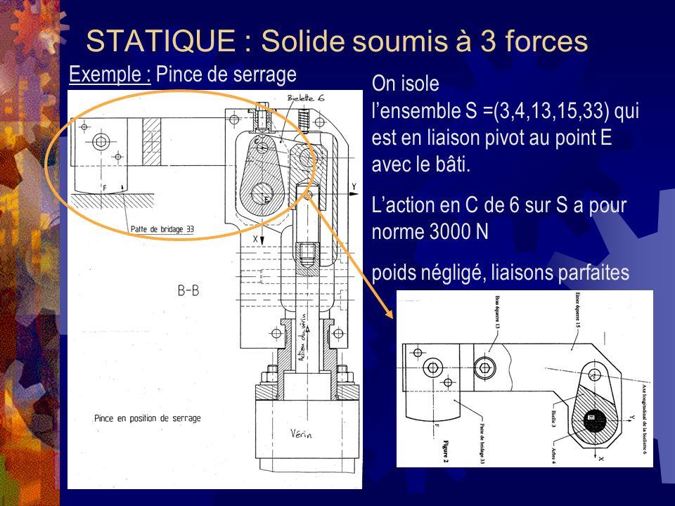 STATIQUE : Solide soumis à 3 forces Exemple : Pince de serrage On isole lensemble S =(3,4,13,15,33) qui est en liaison pivot au point E avec le bâti.