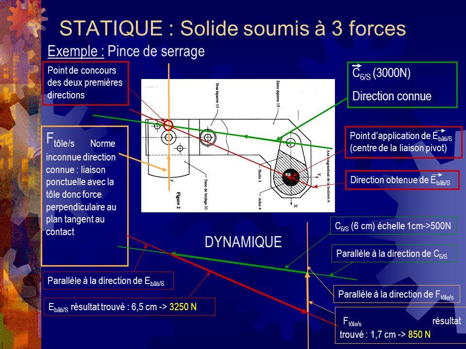 STATIQUE : Solide soumis à 3 forces Exemple : Pince de serrage C 6/S (3000N) Direction connue F tôle/s Norme inconnue direction connue : liaison ponctuelle avec la tôle donc force perpendiculaire au plan tangent au contact Point de concours des deux premières directions Point dapplication de E bâti/S (centre de la liaison pivot) Direction obtenue de E bâti/S DYNAMIQUE Parallèle à la direction de C 6/S C 6/S (6 cm) échelle 1cm->500N Parallèle à la direction de F tôle/s Parallèle à la direction de E bâti/S E bâti/S résultat trouvé : 6,5 cm -> 3250 N F tôle/s résultat trouvé : 1,7 cm -> 850 N