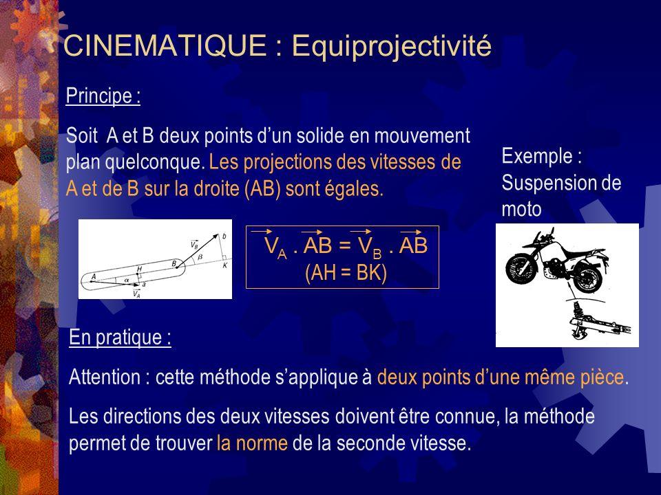 CINEMATIQUE : Equiprojectivité En pratique : Attention : cette méthode sapplique à deux points dune même pièce.