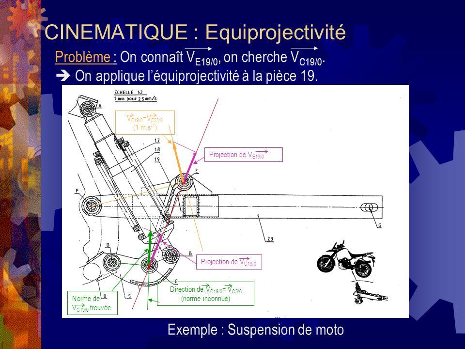 CINEMATIQUE : Equiprojectivité Exemple : Suspension de moto Direction de V C19/0 = V C5/0 (norme inconnue) Projection de V E19/0 Projection de V C19/0 Norme de V C19/0 trouvée Problème : On connaît V E19/0, on cherche V C19/0.