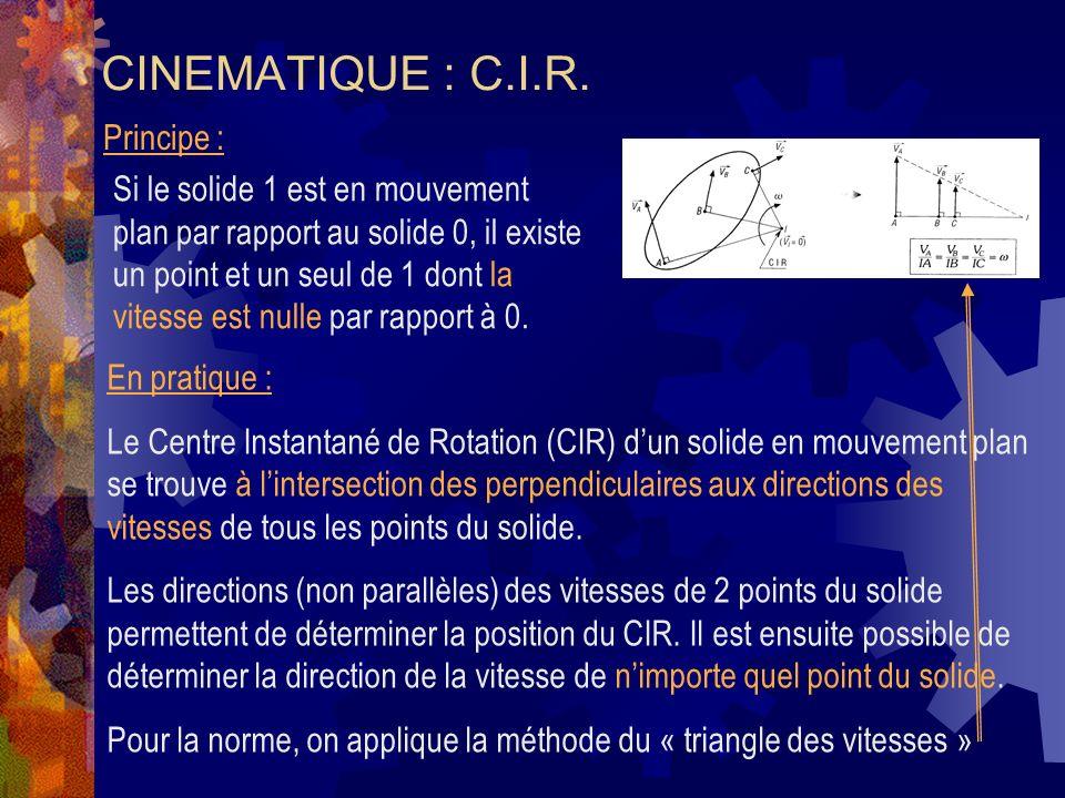 CINEMATIQUE : C.I.R.