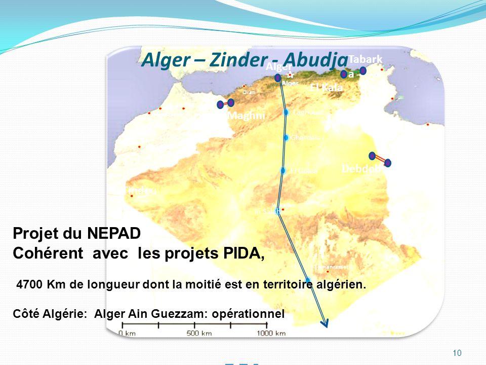 Ghadam es Tindou f Maghni a Oujda Debdeb El Kala Tabark a Alger Vers Niger- Nigeria Tamanrasset Ghadamès In Salah Ghardaïa Laghouat El Golea Alger – Z