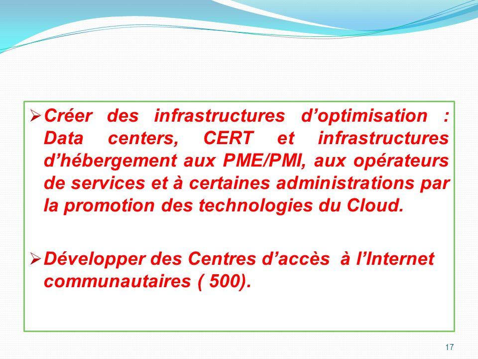 Créer des infrastructures doptimisation : Data centers, CERT et infrastructures dhébergement aux PME/PMI, aux opérateurs de services et à certaines ad