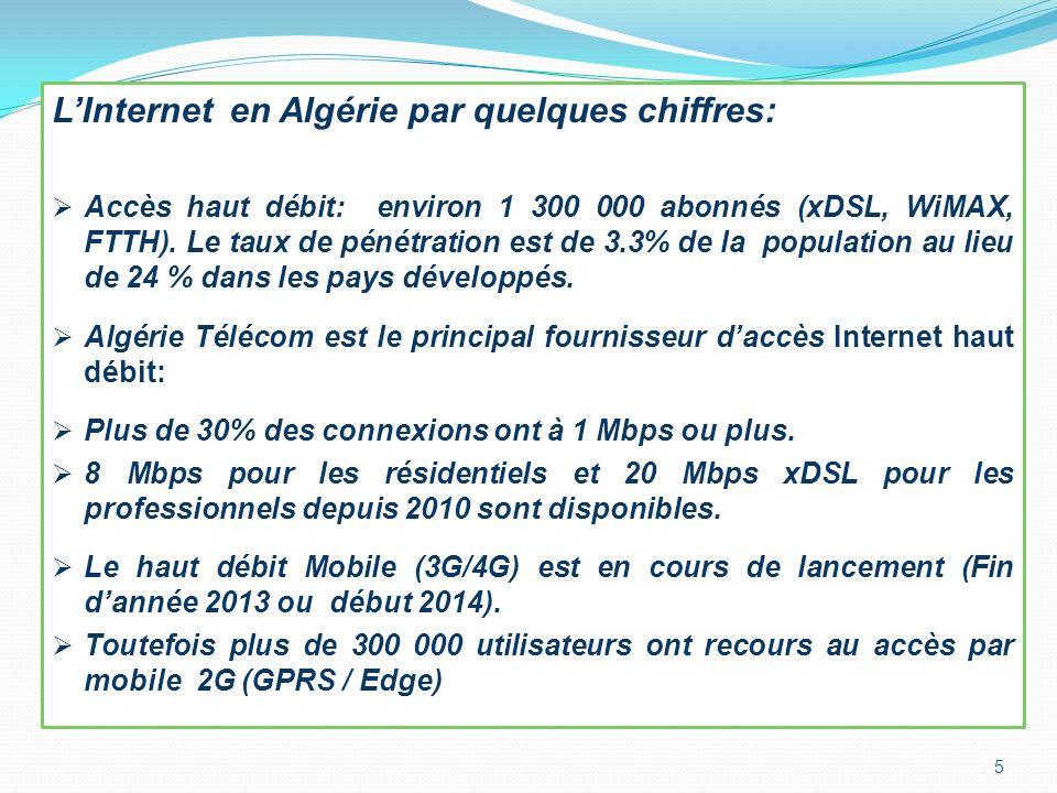 LInternet en Algérie par quelques chiffres: Accès haut débit: environ 1 300 000 abonnés (xDSL, WiMAX, FTTH). Le taux de pénétration est de 3.3% de la
