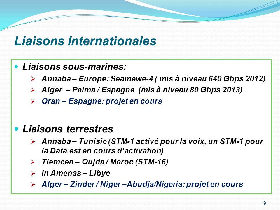 Liaisons Internationales Liaisons sous-marines: Annaba – Europe: Seamewe-4 ( mis à niveau 640 Gbps 2012) Alger – Palma / Espagne (mis à niveau 80 Gbps
