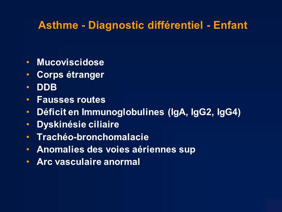 Asthme - Diagnostic différentiel - Enfant Mucoviscidose Corps étranger DDB Fausses routes Déficit en Immunoglobulines (IgA, IgG2, IgG4) Dyskinésie ciliaire Trachéo-bronchomalacie Anomalies des voies aériennes sup Arc vasculaire anormal