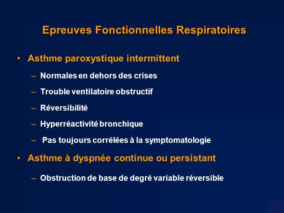 Epreuves Fonctionnelles Respiratoires Asthme paroxystique intermittent –Normales en dehors des crises –Trouble ventilatoire obstructif –Réversibilité –Hyperréactivité bronchique – Pas toujours corrélées à la symptomatologie Asthme à dyspnée continue ou persistant –Obstruction de base de degré variable réversible