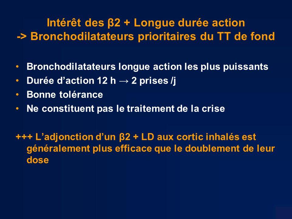Intérêt des β2 + Longue durée action -> Bronchodilatateurs prioritaires du TT de fond Bronchodilatateurs longue action les plus puissants Durée daction 12 h 2 prises /j Bonne tolérance Ne constituent pas le traitement de la crise +++ Ladjonction dun β2 + LD aux cortic inhalés est généralement plus efficace que le doublement de leur dose
