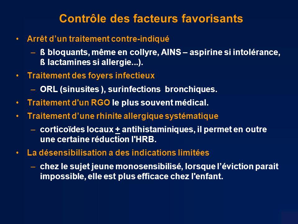 Contrôle des facteurs favorisants Arrêt dun traitement contre-indiqué –ß bloquants, même en collyre, AINS – aspirine si intolérance, ß lactamines si allergie...).