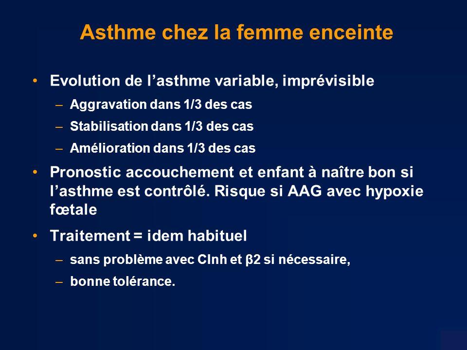 Asthme chez la femme enceinte Evolution de lasthme variable, imprévisible –Aggravation dans 1/3 des cas –Stabilisation dans 1/3 des cas –Amélioration dans 1/3 des cas Pronostic accouchement et enfant à naître bon si lasthme est contrôlé.