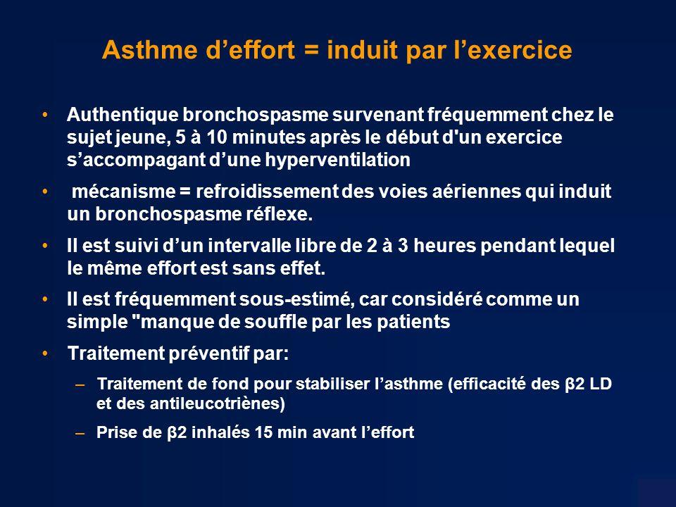 Asthme deffort = induit par lexercice Authentique bronchospasme survenant fréquemment chez le sujet jeune, 5 à 10 minutes après le début d un exercice saccompagant dune hyperventilation mécanisme = refroidissement des voies aériennes qui induit un bronchospasme réflexe.